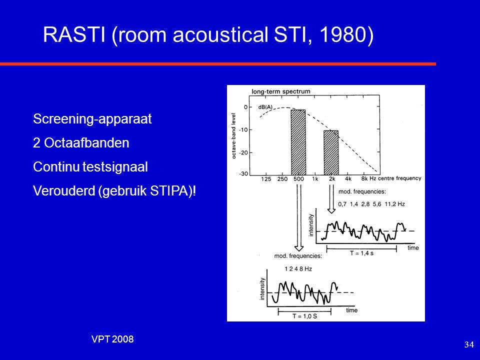 RASTI (room acoustical STI, 1980)
