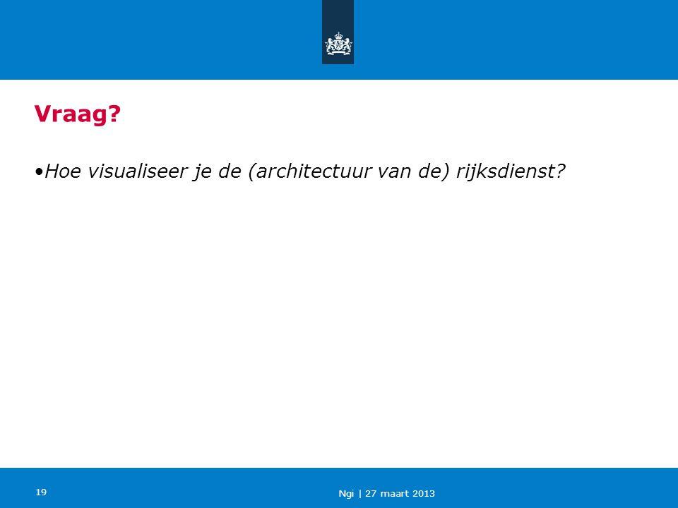Vraag Hoe visualiseer je de (architectuur van de) rijksdienst