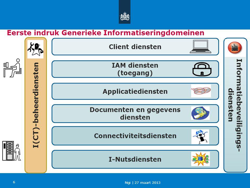 Eerste indruk Generieke Informatiseringdomeinen