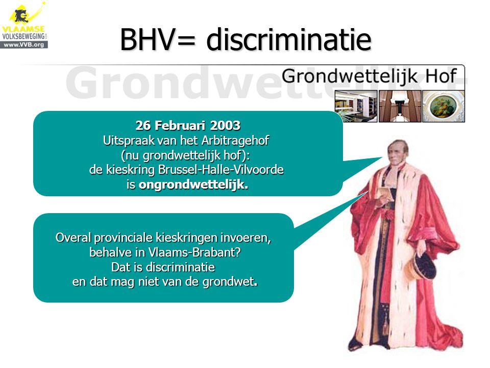 BHV= discriminatie