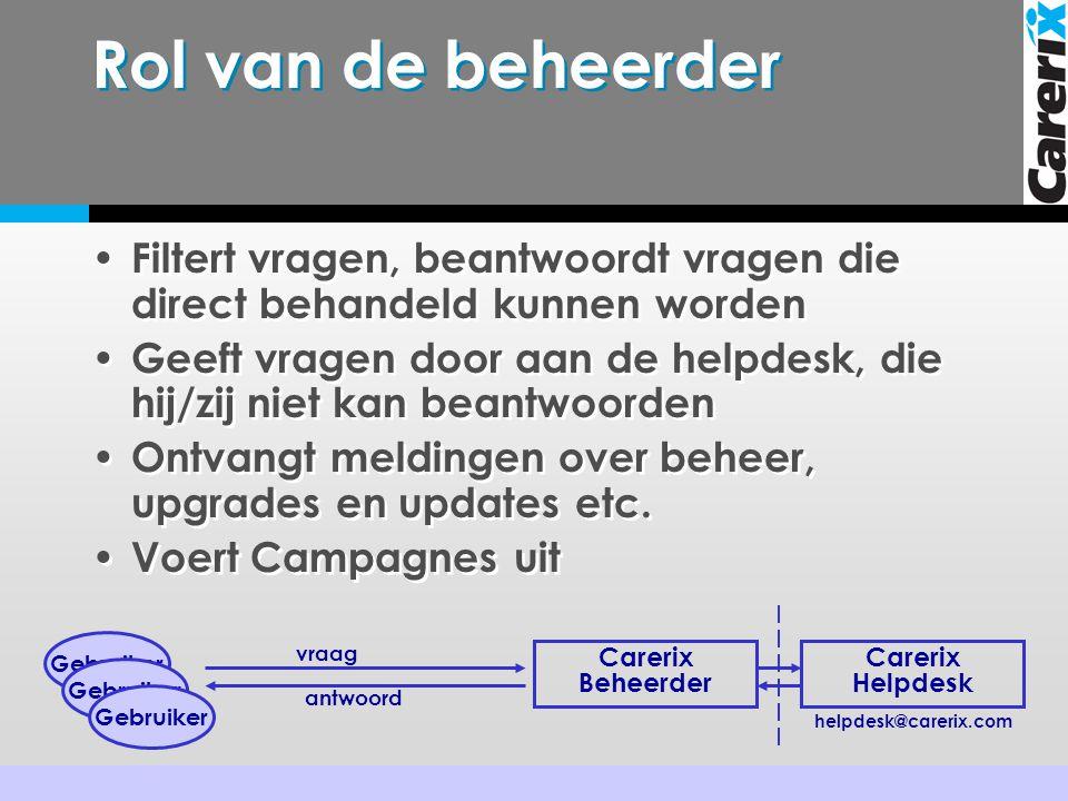 Rol van de beheerder Filtert vragen, beantwoordt vragen die direct behandeld kunnen worden.