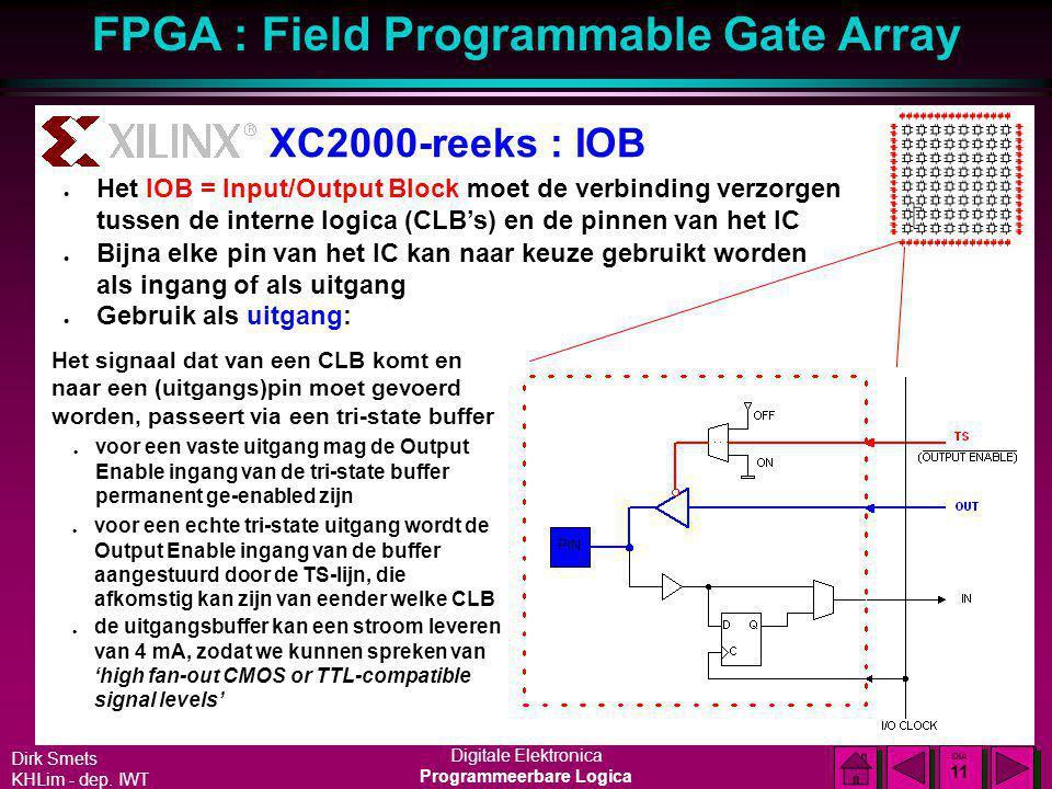 XC2000-reeks : IOB Het IOB = Input/Output Block moet de verbinding verzorgen tussen de interne logica (CLB's) en de pinnen van het IC.