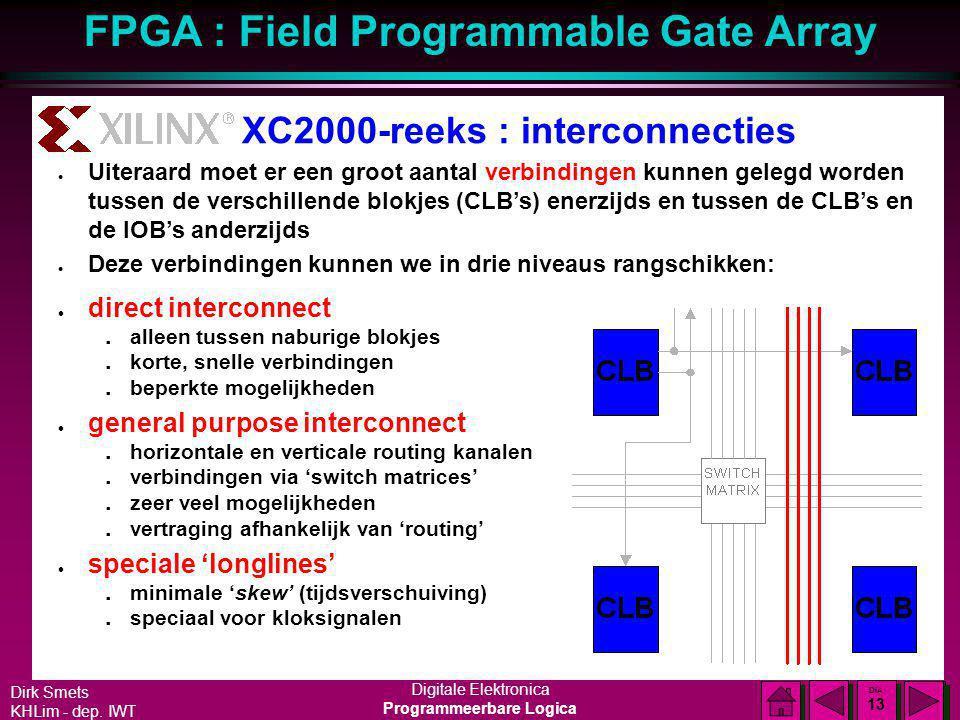 XC2000-reeks : interconnecties