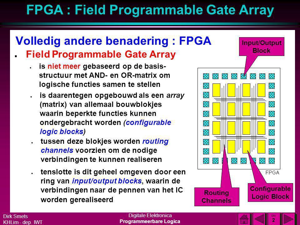 Volledig andere benadering : FPGA