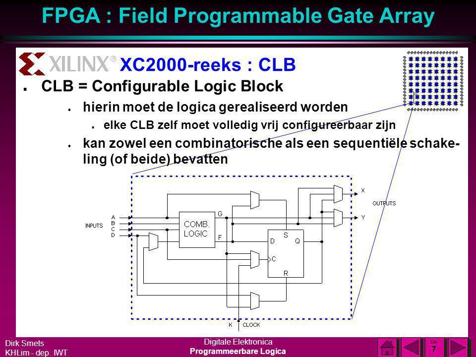 XC2000-reeks : CLB CLB = Configurable Logic Block