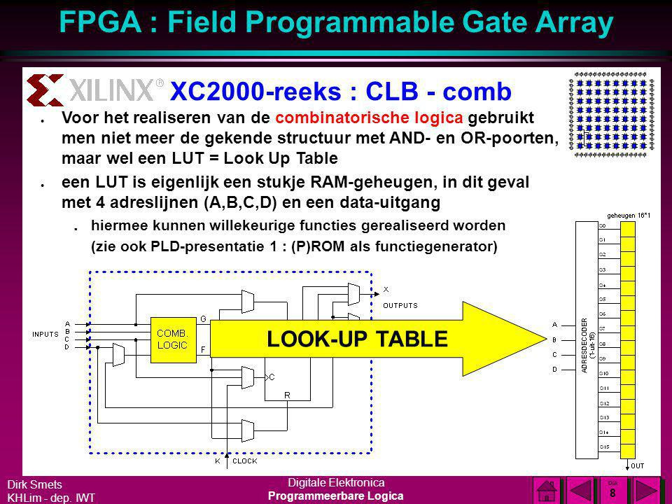 XC2000-reeks : CLB - comb LOOK-UP TABLE