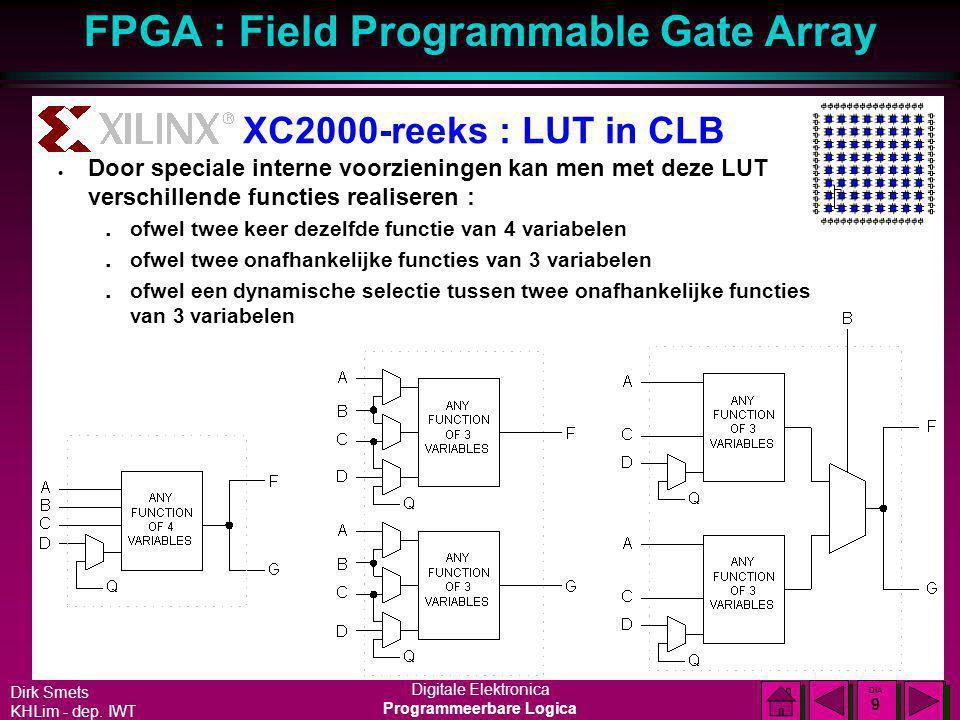 XC2000-reeks : LUT in CLB Door speciale interne voorzieningen kan men met deze LUT verschillende functies realiseren :