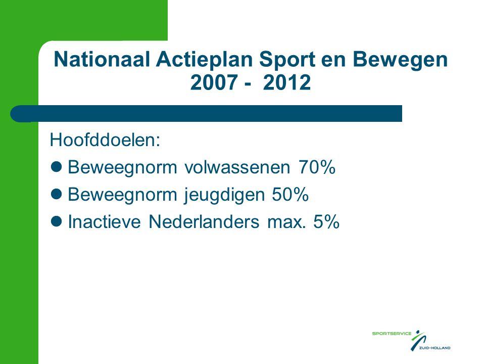 Nationaal Actieplan Sport en Bewegen 2007 - 2012