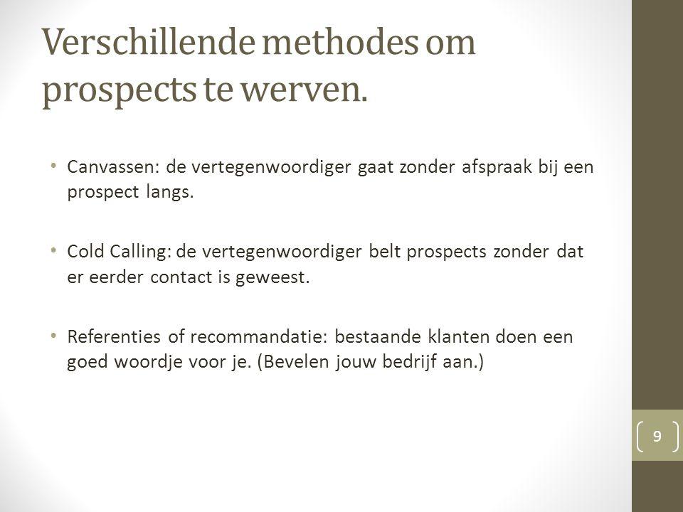 Verschillende methodes om prospects te werven.