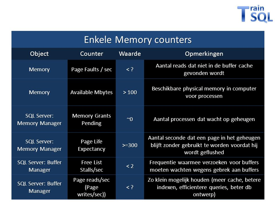 Enkele Memory counters