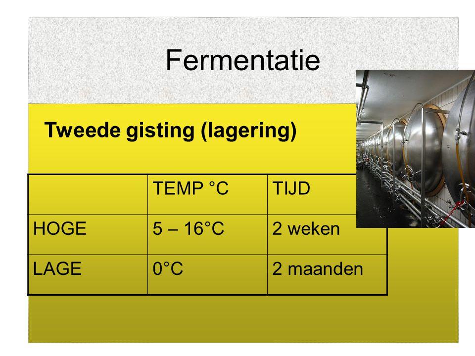 Fermentatie Tweede gisting (lagering) TEMP °C TIJD HOGE 5 – 16°C