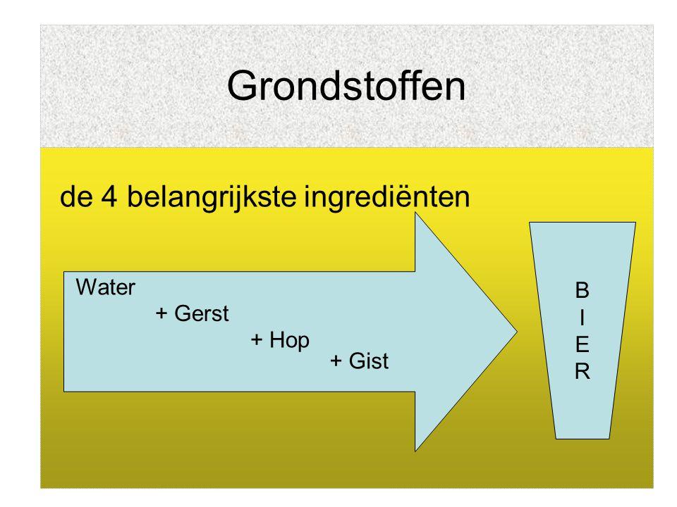 Grondstoffen de 4 belangrijkste ingrediënten B I Water E R + Gerst