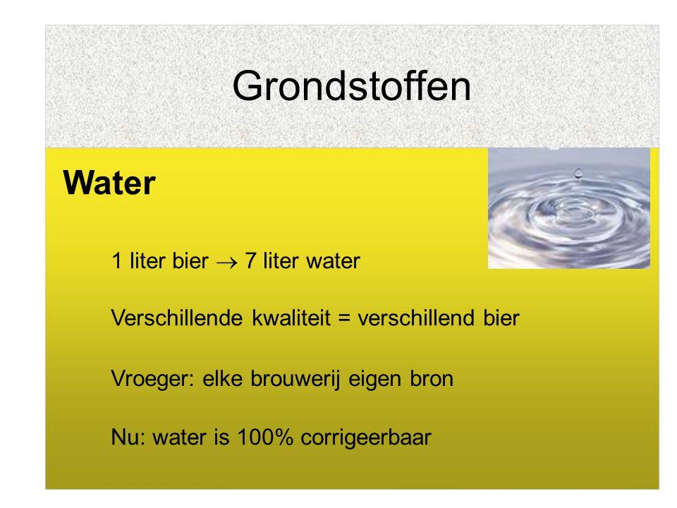 Grondstoffen Water 1 liter bier  7 liter water