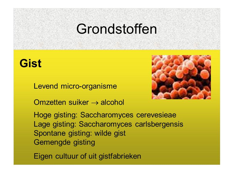 Grondstoffen Gist Levend micro-organisme Omzetten suiker  alcohol