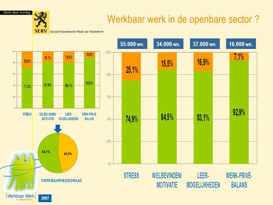 Werkbaar werk in de openbare sector