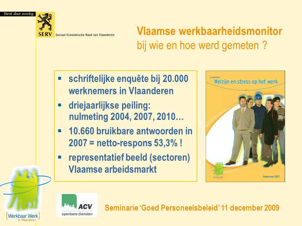 Vlaamse werkbaarheidsmonitor bij wie en hoe werd gemeten