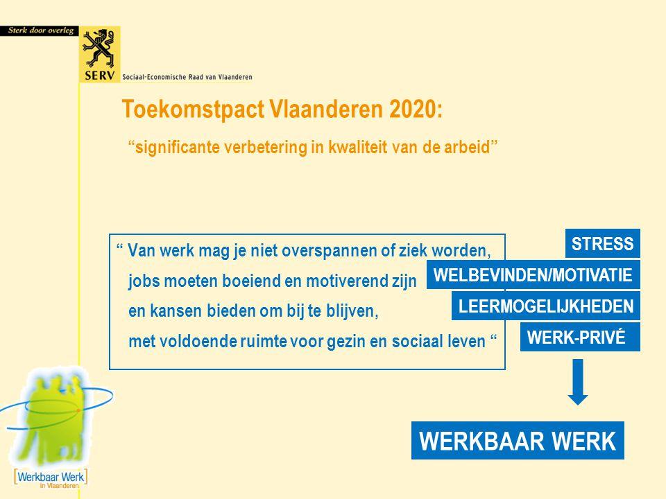 Toekomstpact Vlaanderen 2020: