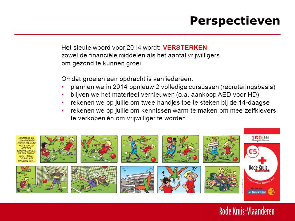 Perspectieven Het sleutelwoord voor 2014 wordt: VERSTERKEN zowel de financiële middelen als het aantal vrijwilligers om gezond te kunnen groei.