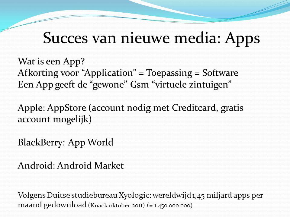 Succes van nieuwe media: Apps