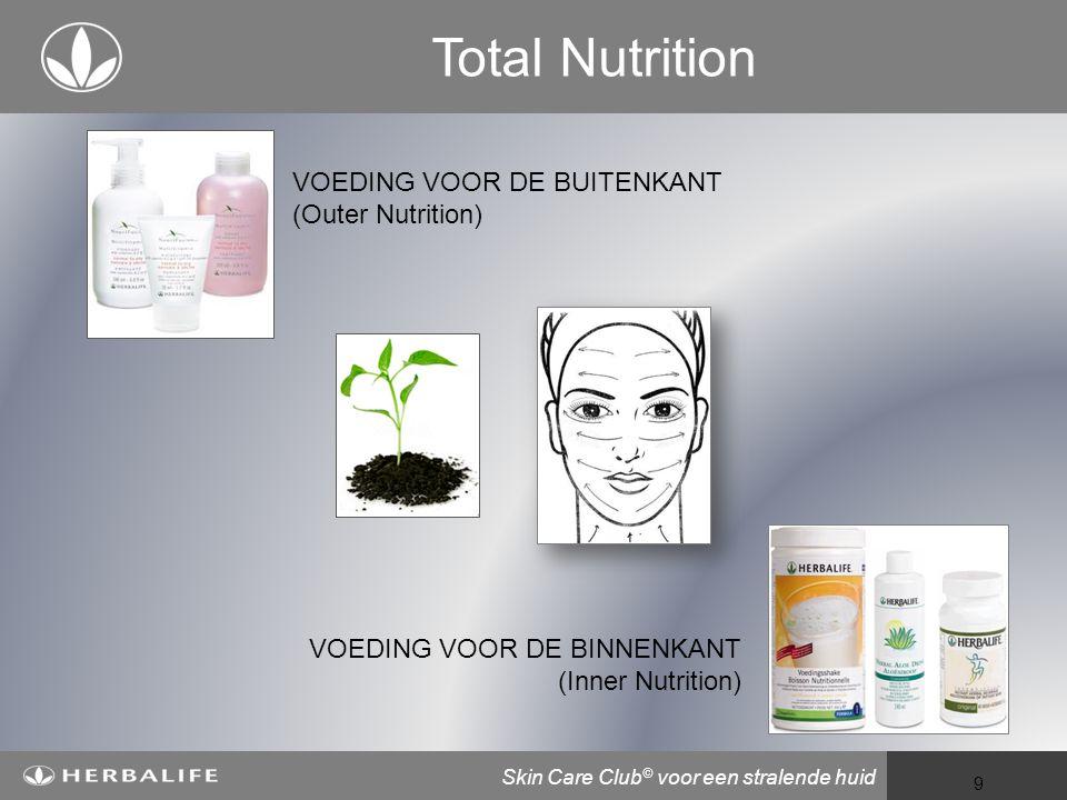 Total Nutrition VOEDING VOOR DE BUITENKANT (Outer Nutrition)