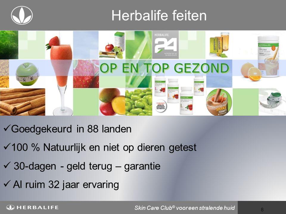 Herbalife feiten Goedgekeurd in 88 landen
