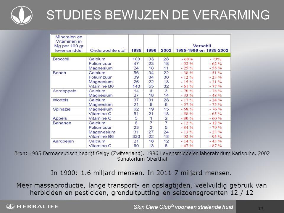STUDIES BEWIJZEN DE VERARMING