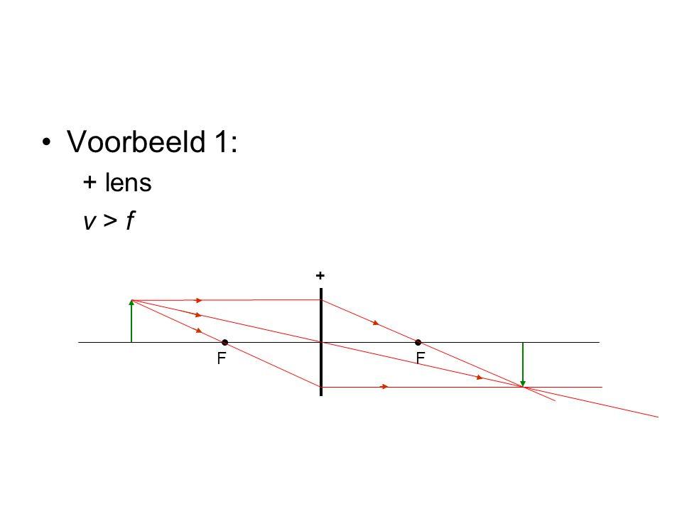 Voorbeeld 1: + lens v > f F +