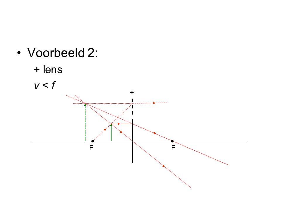 Voorbeeld 2: + lens v < f F +