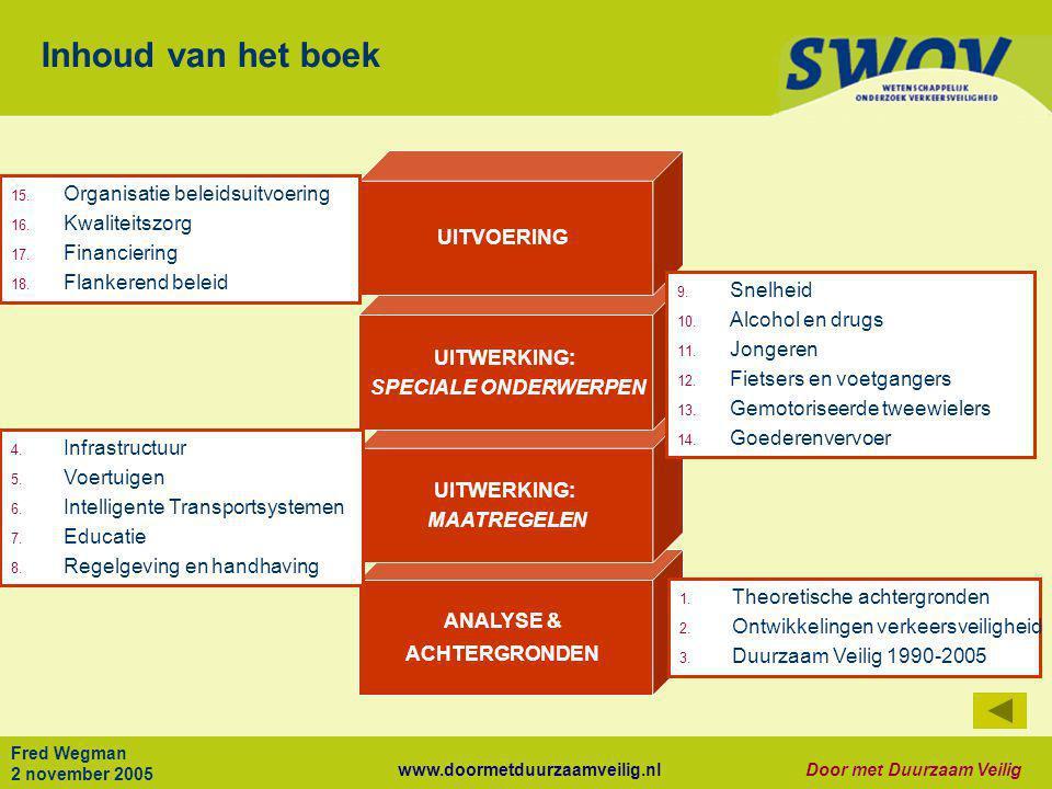Inhoud van het boek UITVOERING Organisatie beleidsuitvoering