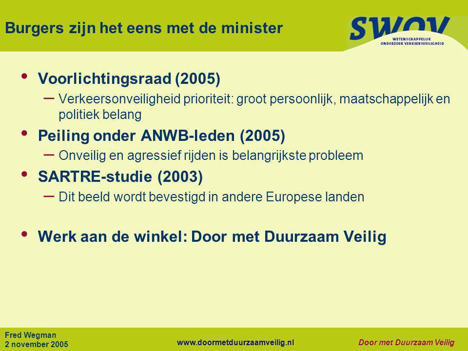 Burgers zijn het eens met de minister