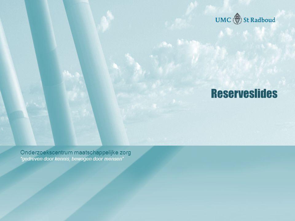 Reserveslides