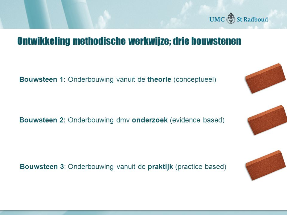 Ontwikkeling methodische werkwijze; drie bouwstenen