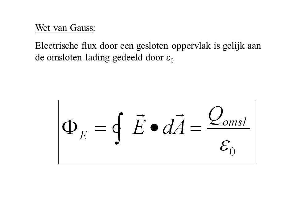 Wet van Gauss: Electrische flux door een gesloten oppervlak is gelijk aan de omsloten lading gedeeld door e0.