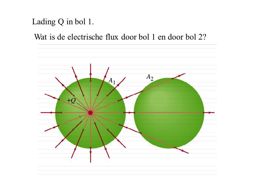Lading Q in bol 1. Wat is de electrische flux door bol 1 en door bol 2