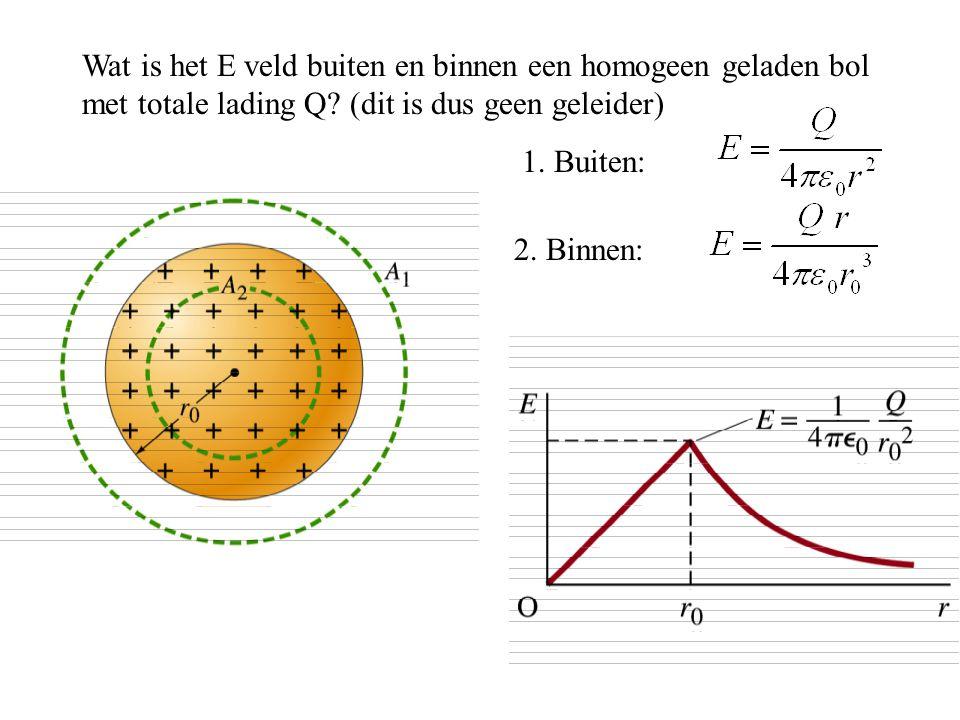 Wat is het E veld buiten en binnen een homogeen geladen bol met totale lading Q (dit is dus geen geleider)