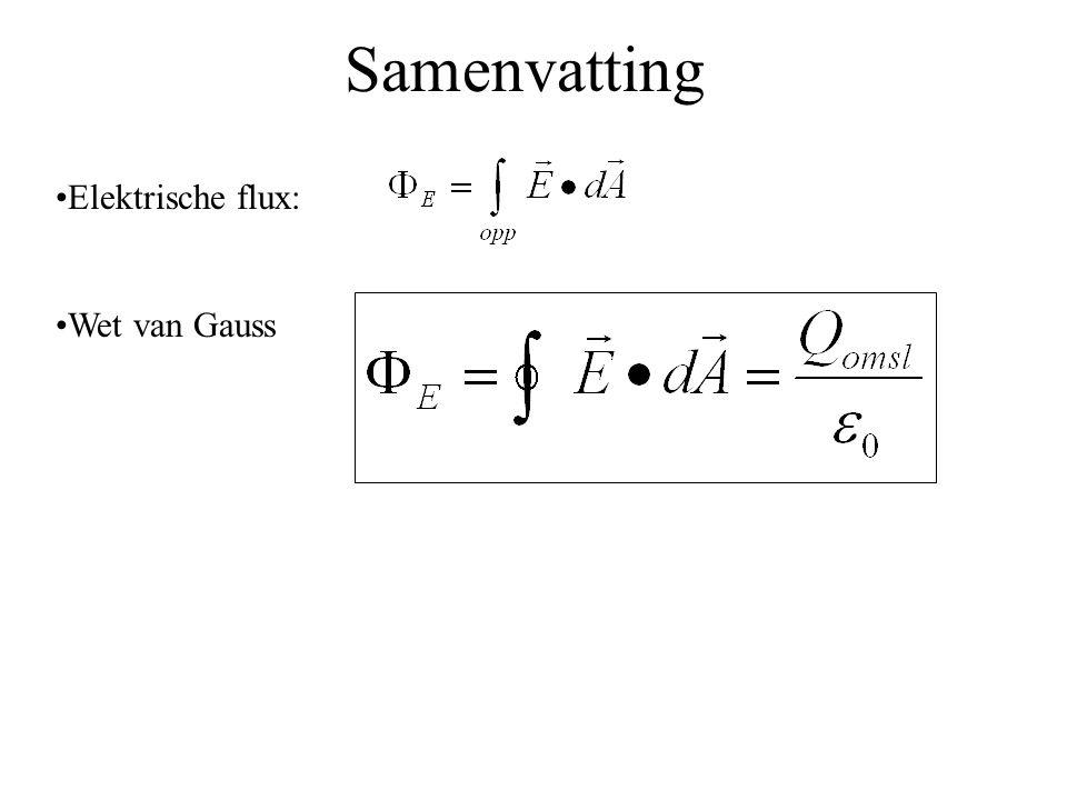 Samenvatting Elektrische flux: Wet van Gauss