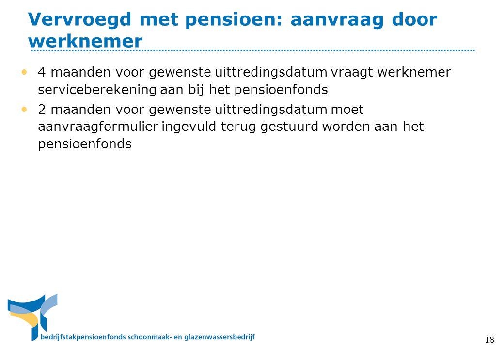 Vervroegd met pensioen: aanvraag door werknemer