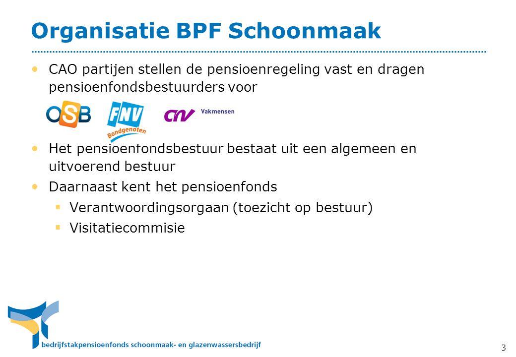 Organisatie BPF Schoonmaak