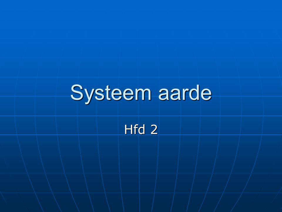 Systeem aarde Hfd 2