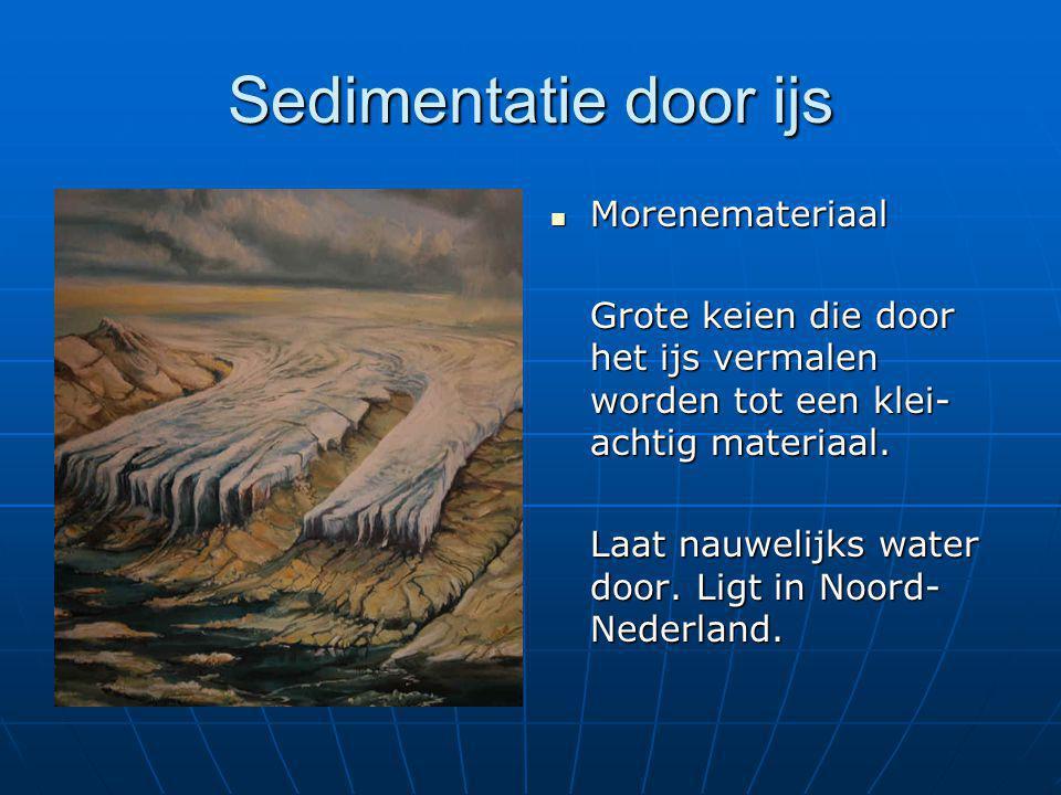 Sedimentatie door ijs Morenemateriaal