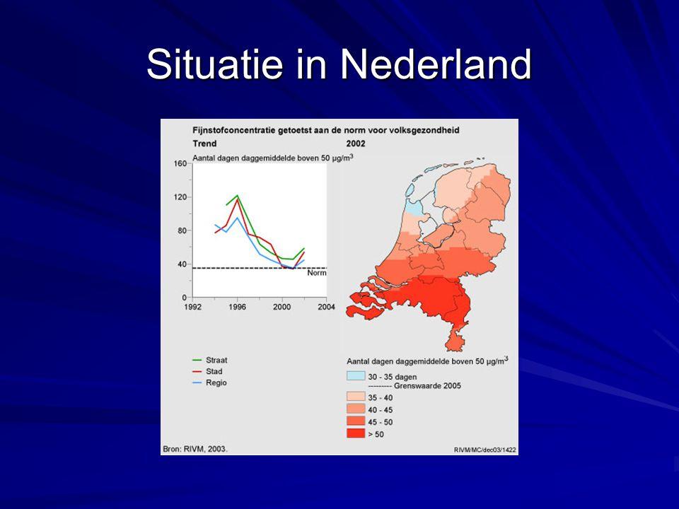 Situatie in Nederland