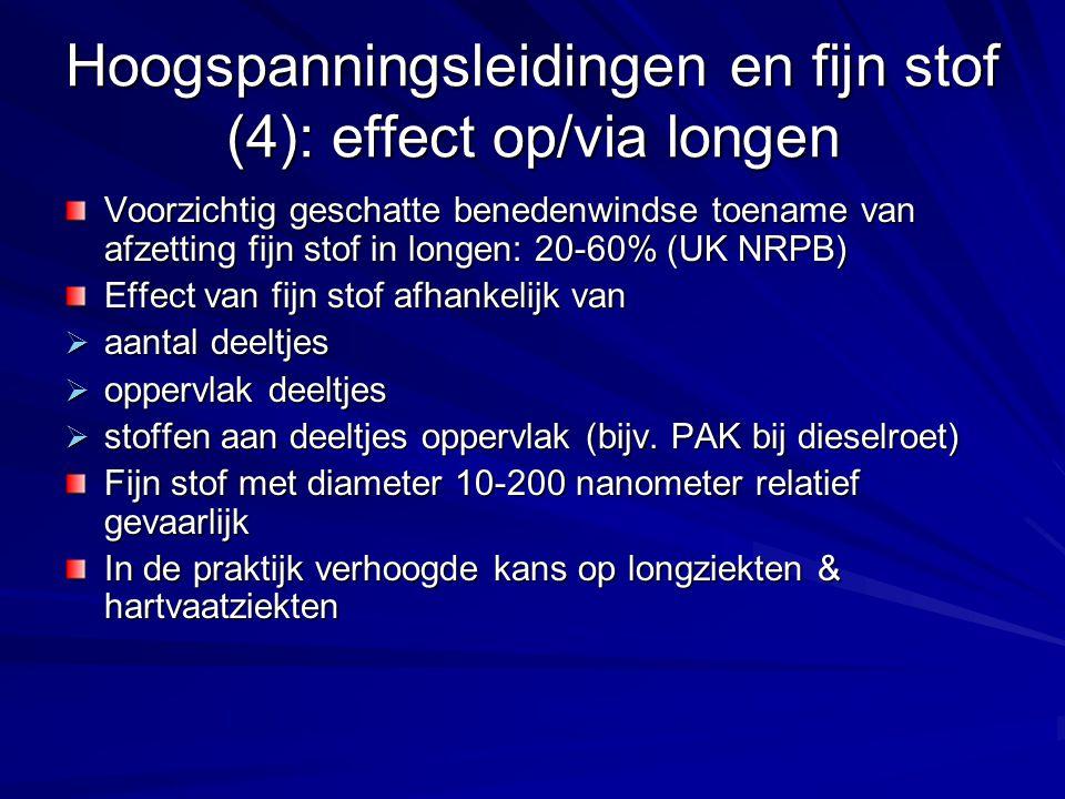 Hoogspanningsleidingen en fijn stof (4): effect op/via longen