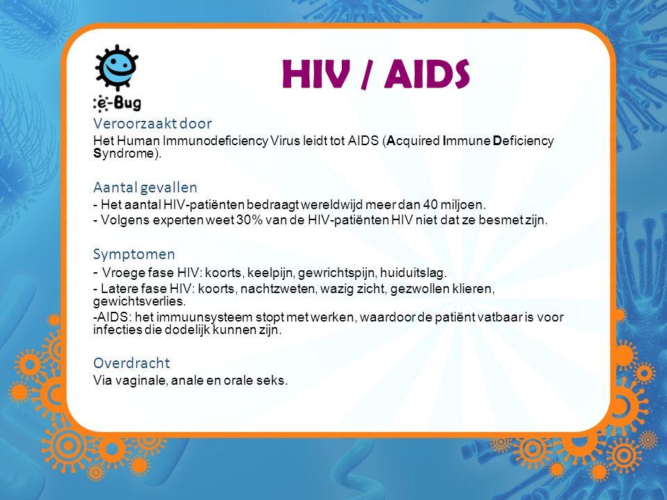 HIV / AIDS Veroorzaakt door Aantal gevallen Symptomen Overdracht