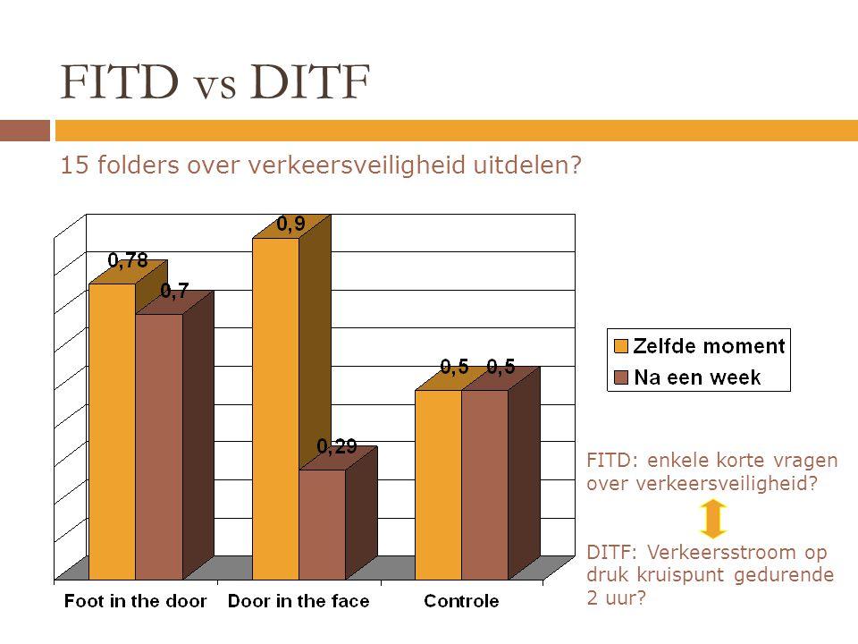 FITD vs DITF 15 folders over verkeersveiligheid uitdelen
