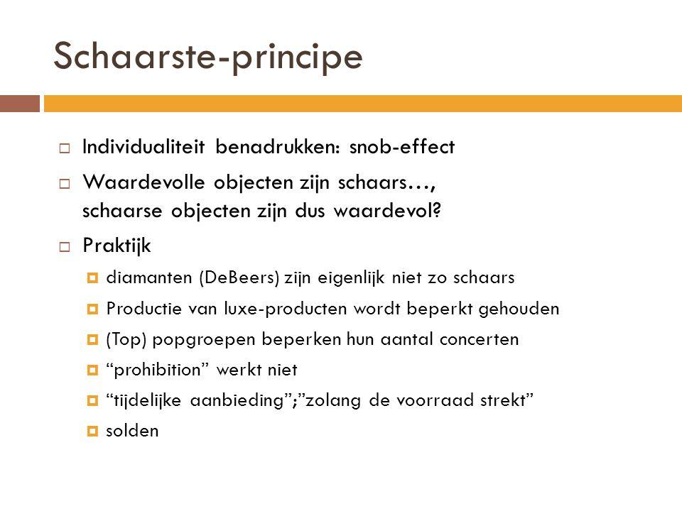Schaarste-principe Individualiteit benadrukken: snob-effect