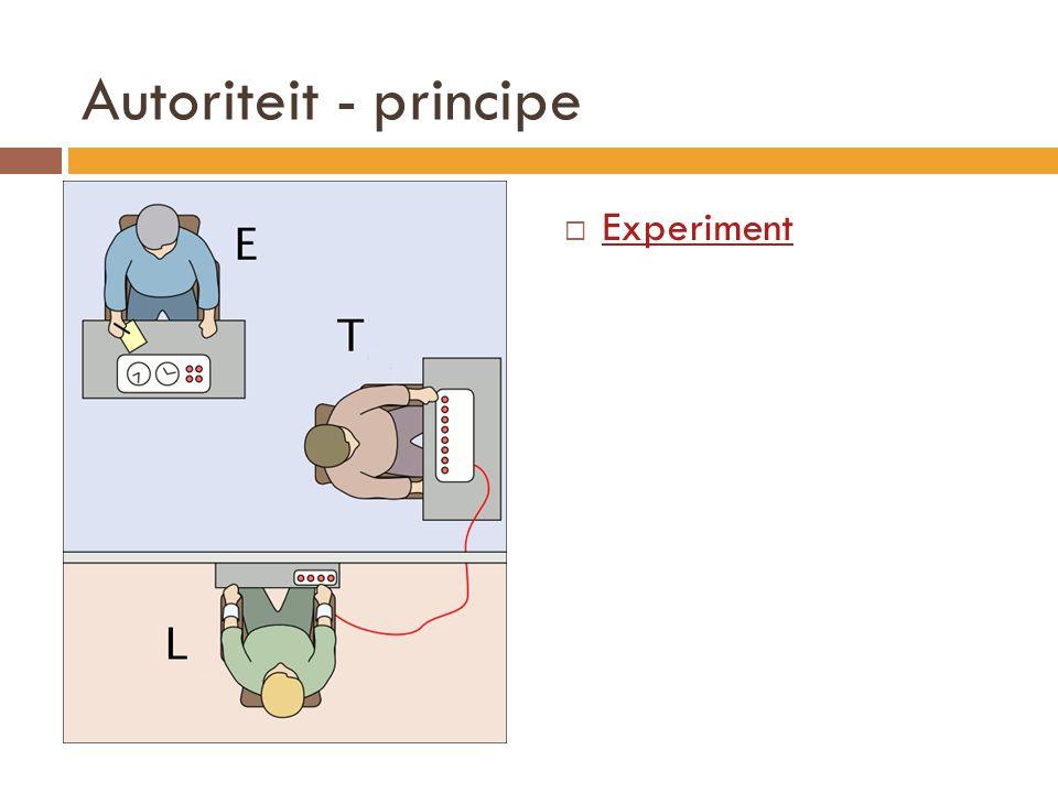 Autoriteit - principe Experiment
