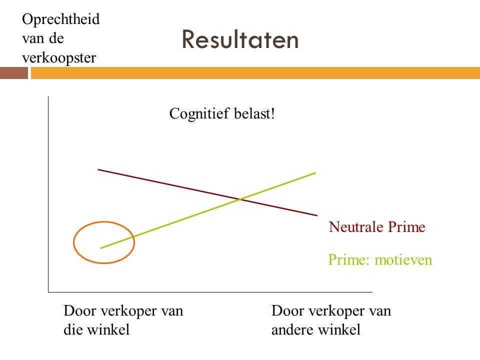 Resultaten Oprechtheid van de verkoopster Cognitief belast!