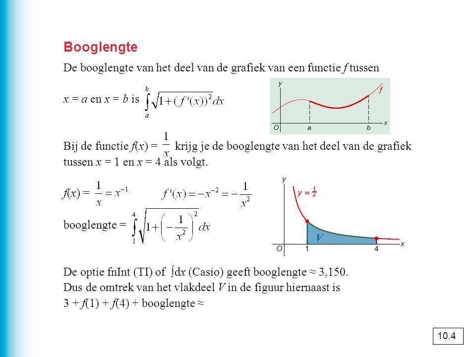 Booglengte De booglengte van het deel van de grafiek van een functie f tussen. x = a en x = b is.