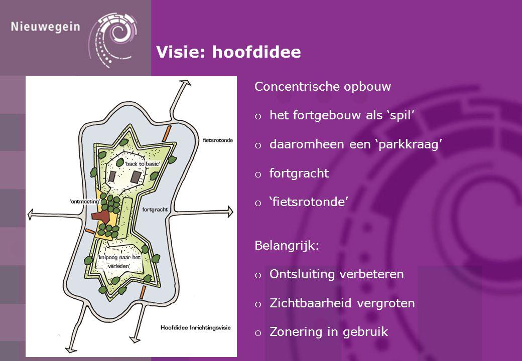 Visie: hoofdidee Concentrische opbouw het fortgebouw als 'spil'
