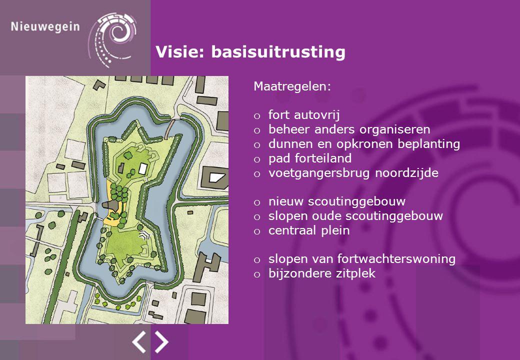 Visie: basisuitrusting